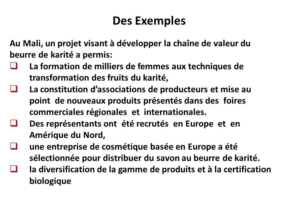 Des Exemples Au Mali, un projet visant à développer la chaîne de valeur du beurre de karité a permis: