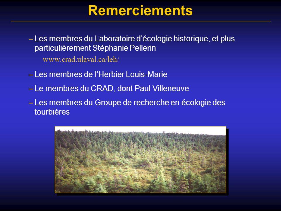 Remerciements Les membres du Laboratoire d'écologie historique, et plus particulièrement Stéphanie Pellerin.