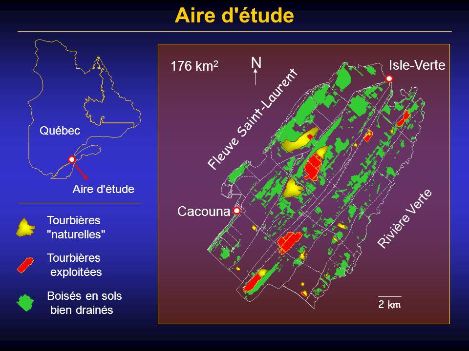 Aire d étude N 176 km2 Isle-Verte Fleuve Saint-Laurent Rivière Verte