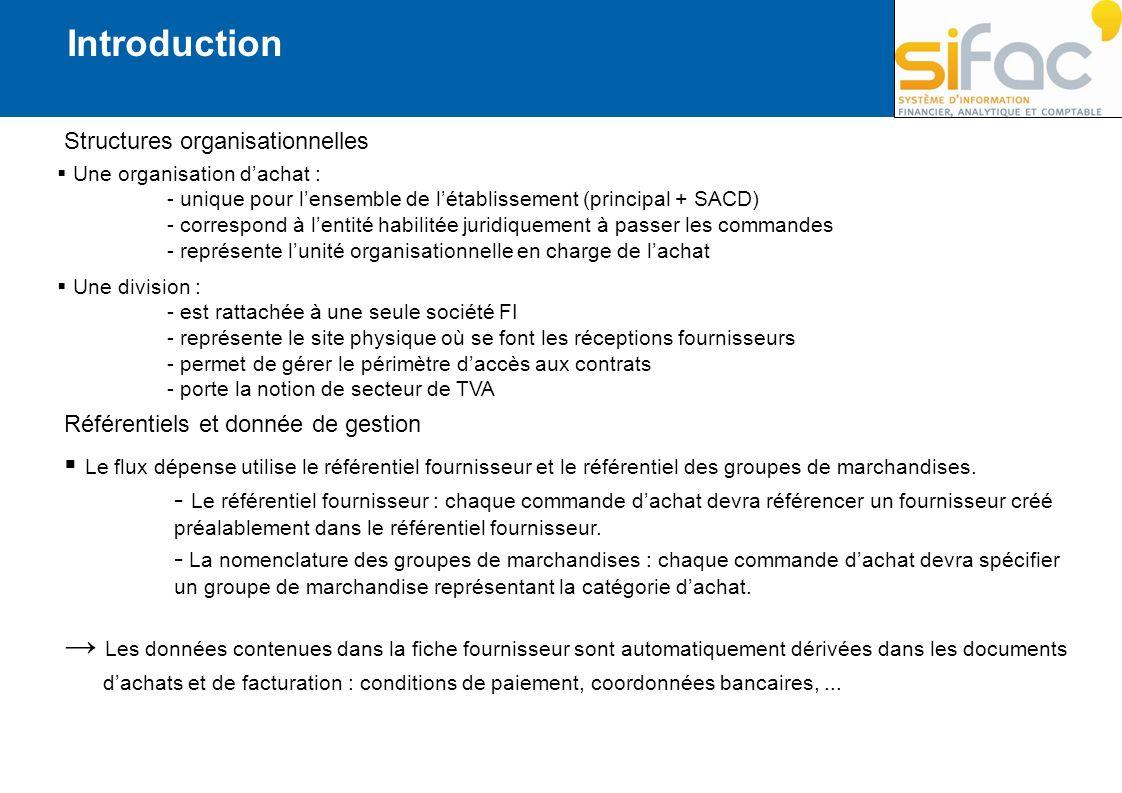 Introduction Structures organisationnelles. Une organisation d'achat : - unique pour l'ensemble de l'établissement (principal + SACD)