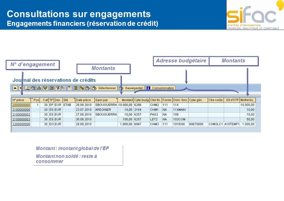 Consultations sur engagements