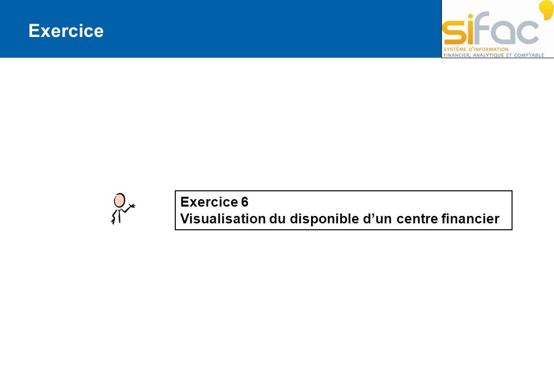 Exercice Exercice 6 Visualisation du disponible d'un centre financier