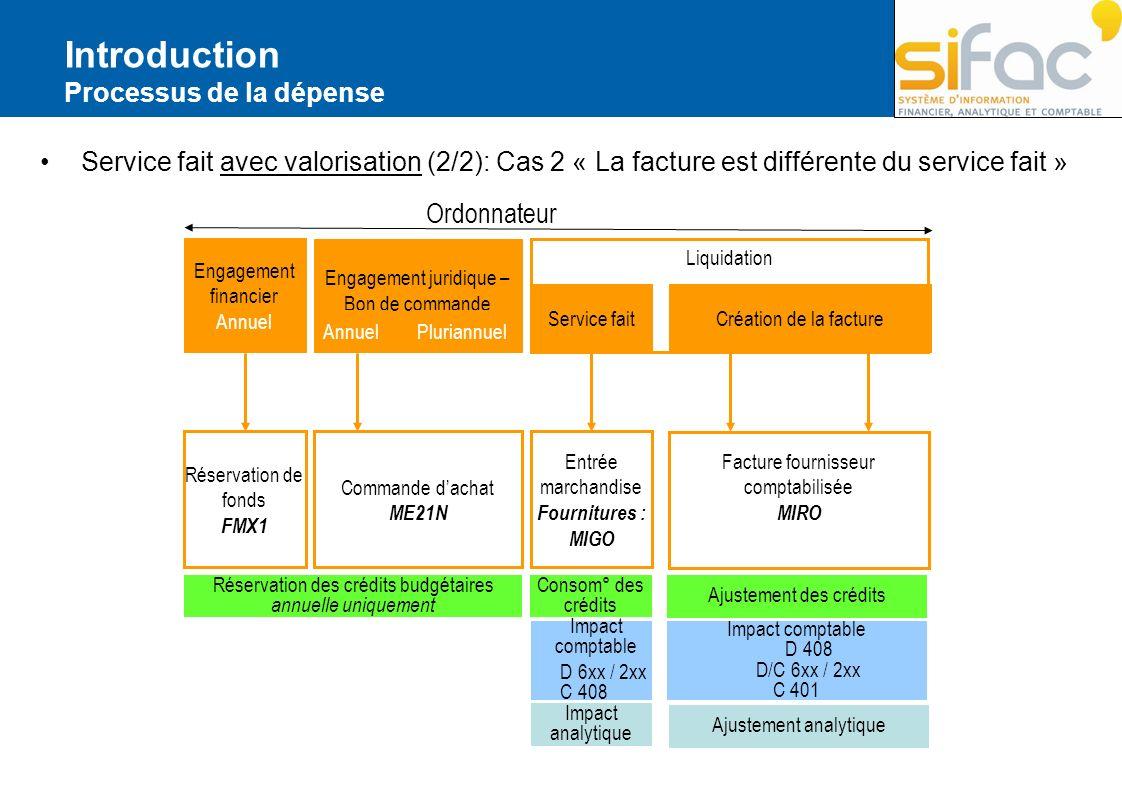 Introduction Ordonnateur Processus de la dépense