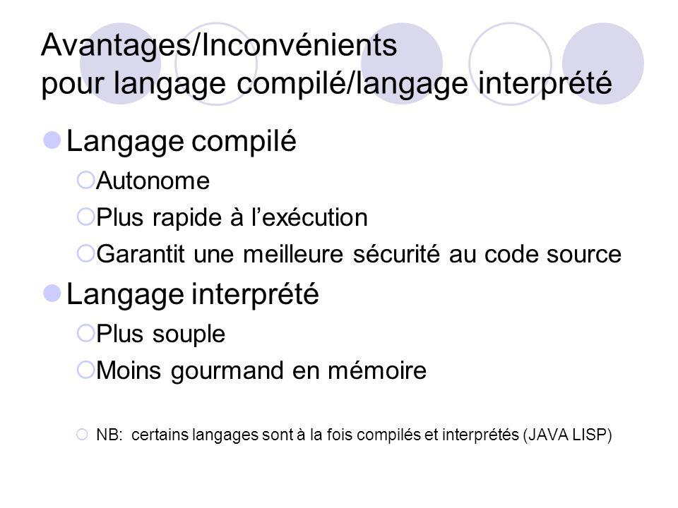 Avantages/Inconvénients pour langage compilé/langage interprété