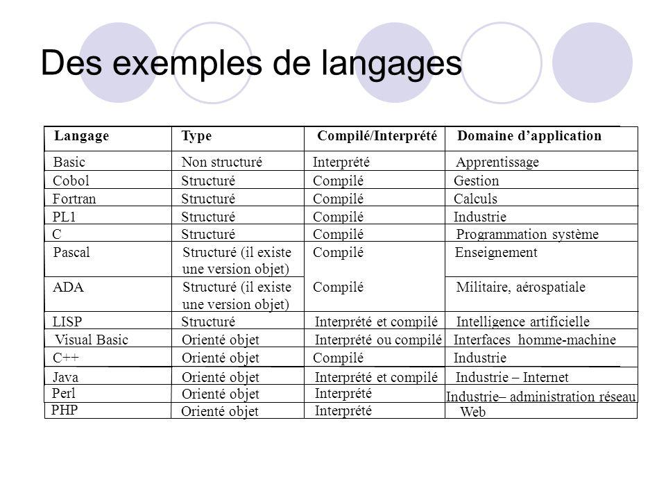 Des exemples de langages