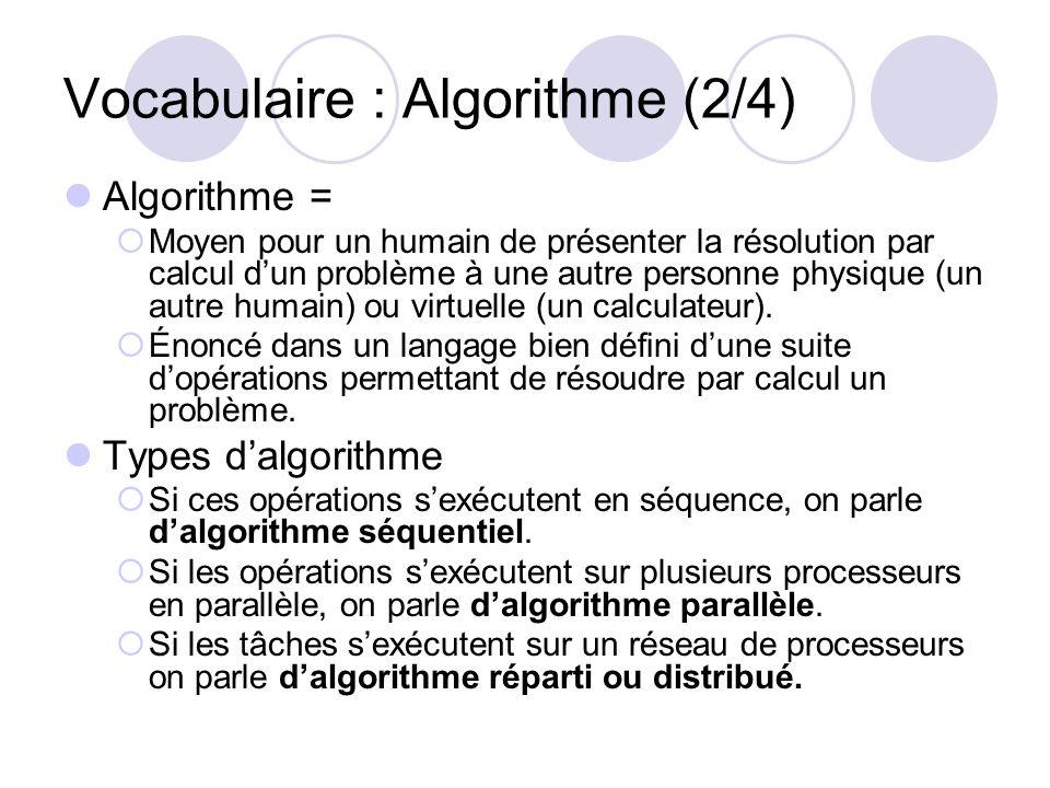 Vocabulaire : Algorithme (2/4)