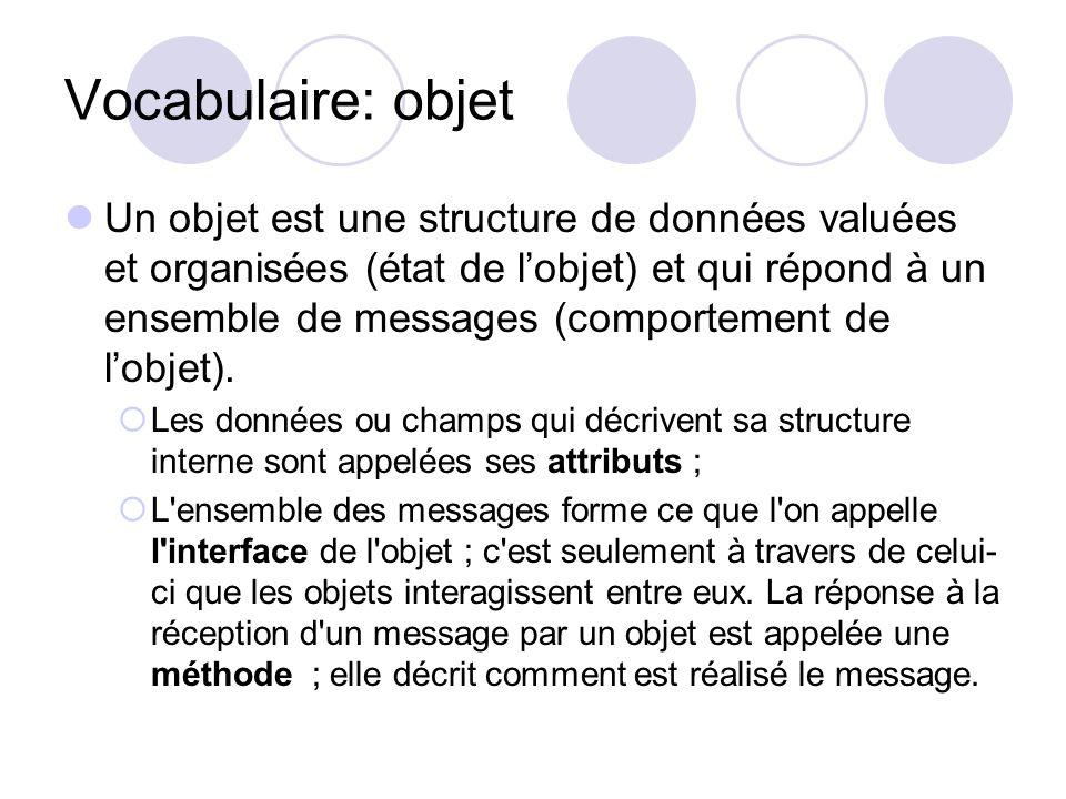 Vocabulaire: objet