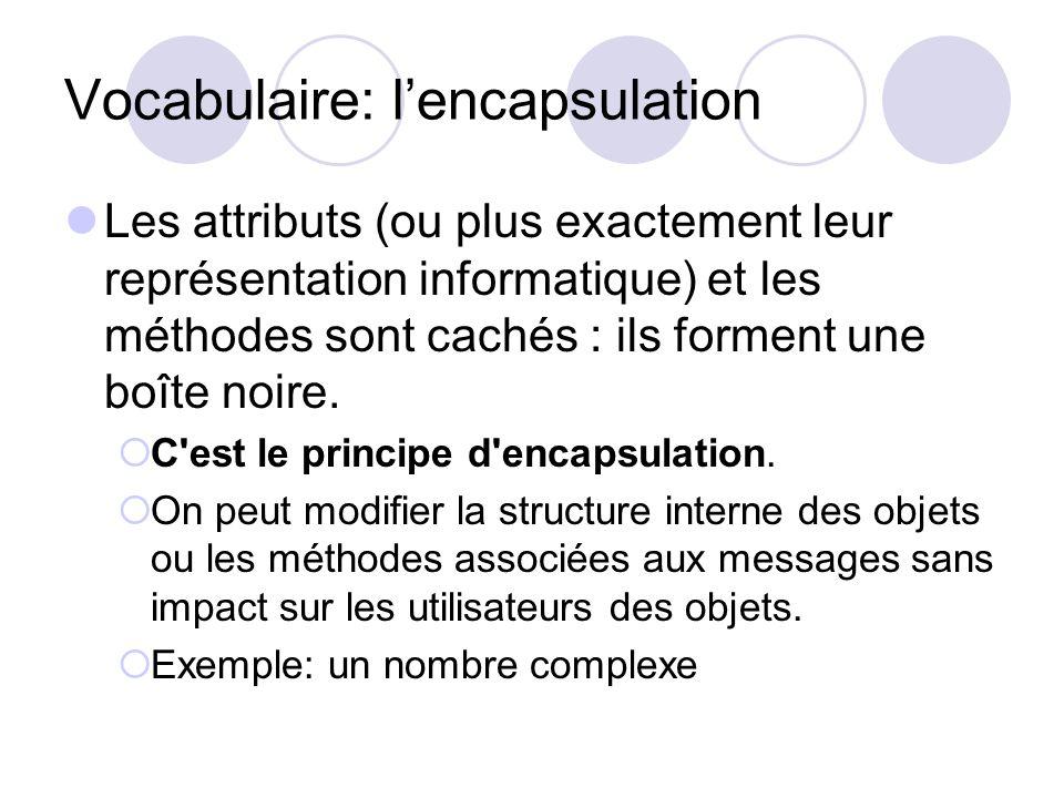 Vocabulaire: l'encapsulation