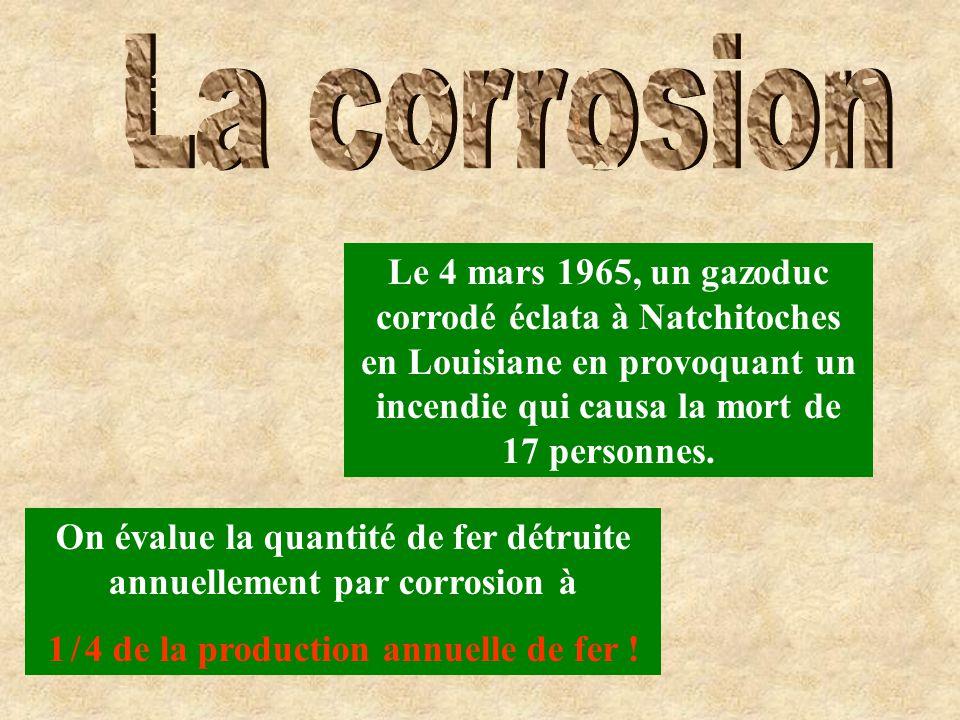 La corrosion Le 4 mars 1965, un gazoduc corrodé éclata à Natchitoches en Louisiane en provoquant un incendie qui causa la mort de 17 personnes.