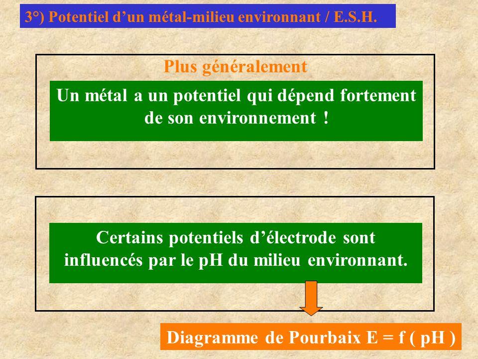 Un métal a un potentiel qui dépend fortement de son environnement !