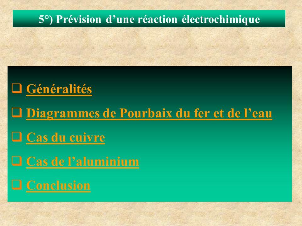 5°) Prévision d'une réaction électrochimique