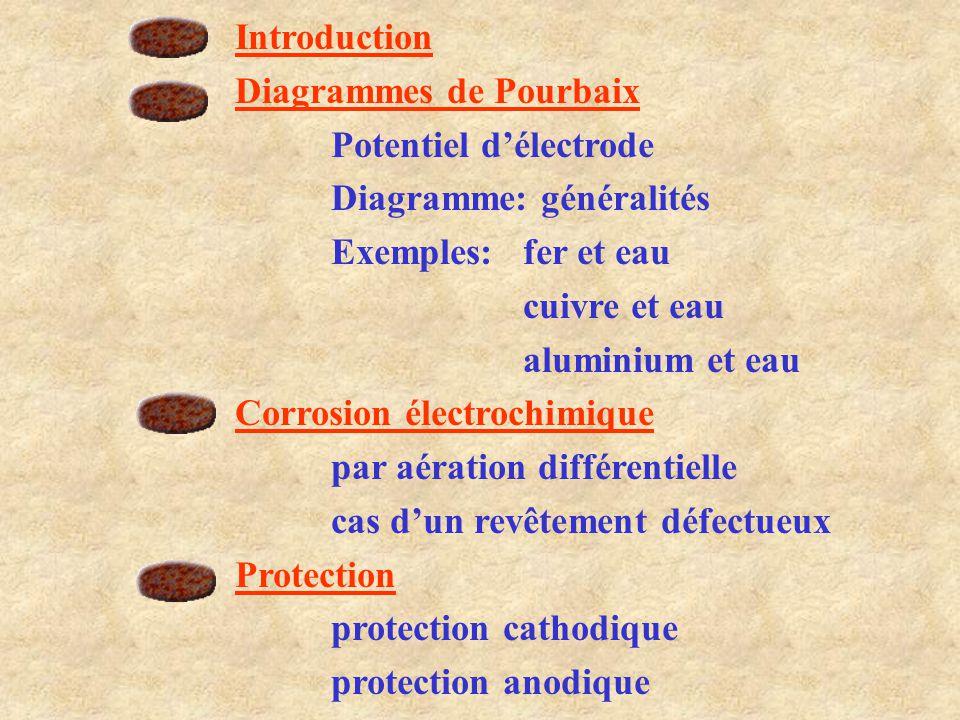 Introduction Diagrammes de Pourbaix. Potentiel d'électrode. Diagramme: généralités. Exemples: fer et eau.