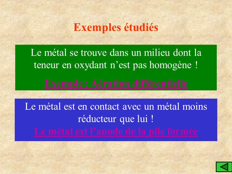 Exemples étudiés Le métal se trouve dans un milieu dont la teneur en oxydant n'est pas homogène ! Exemple : Aération différentielle.