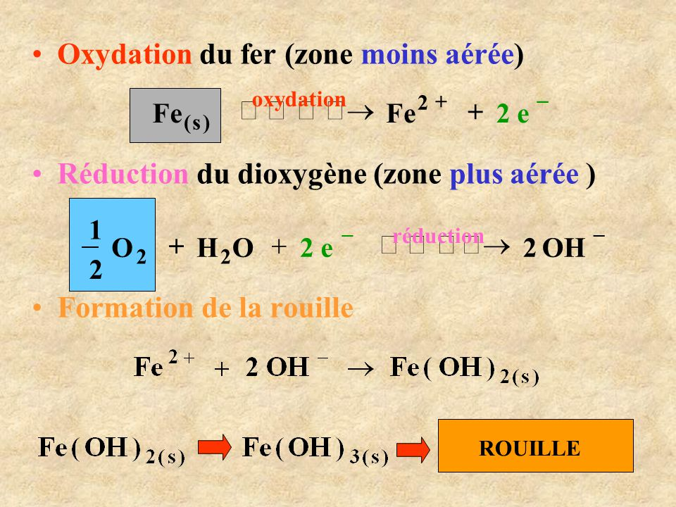 Oxydation du fer (zone moins aérée)