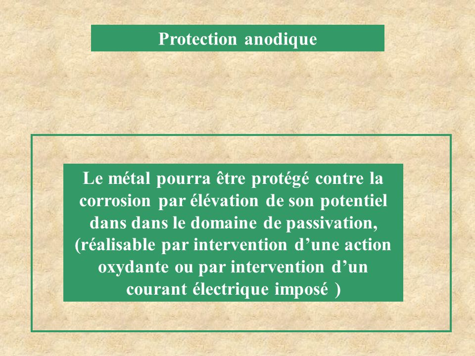 Protection anodique