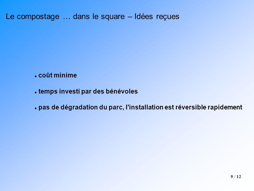 Le compostage … dans le square – Idées reçues