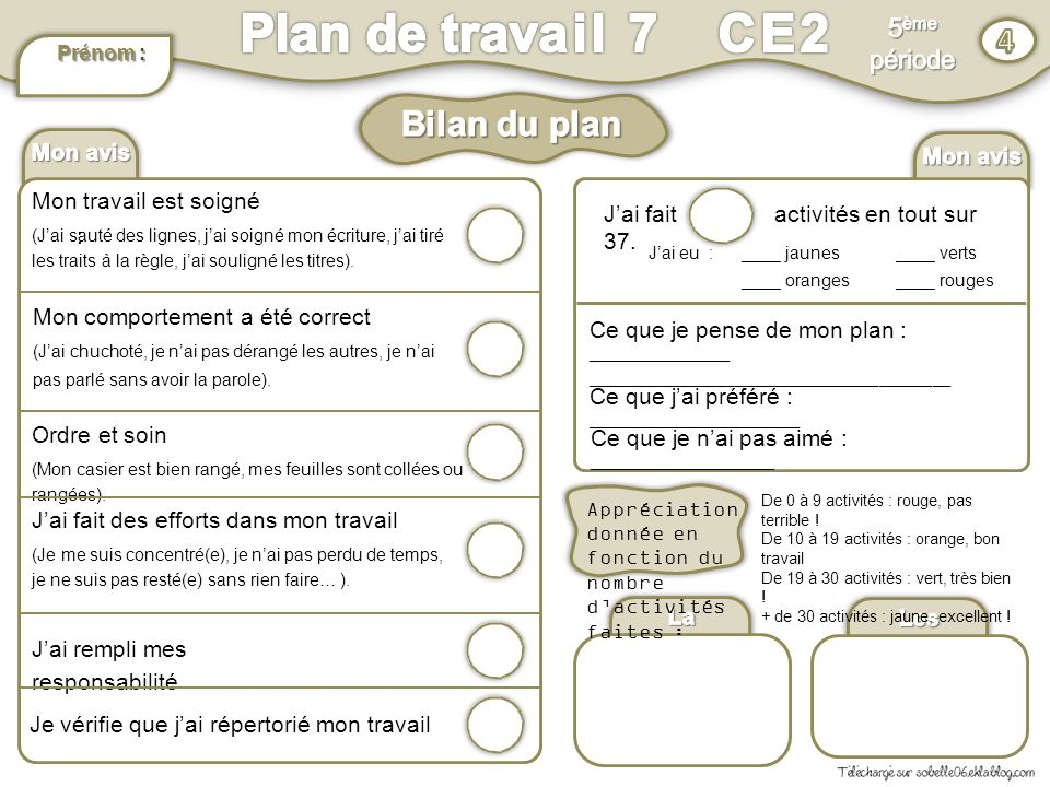 Plan de travail 7 CE2 4 Bilan du plan 5ème période Mon avis : Mon avis