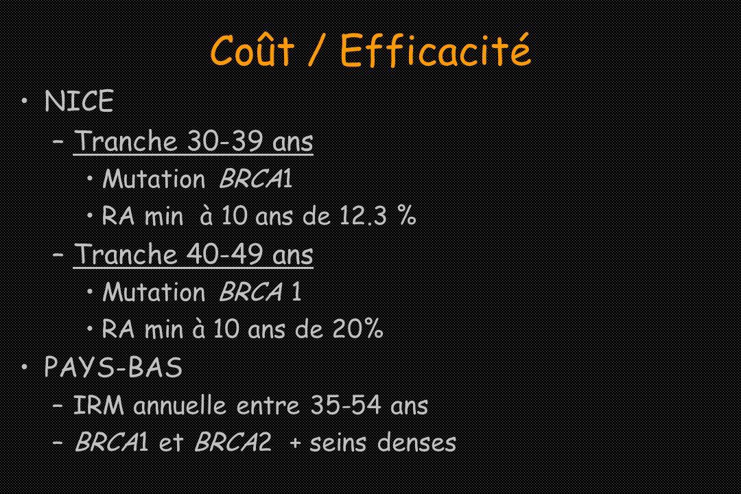 Coût / Efficacité NICE Tranche 30-39 ans Tranche 40-49 ans PAYS-BAS