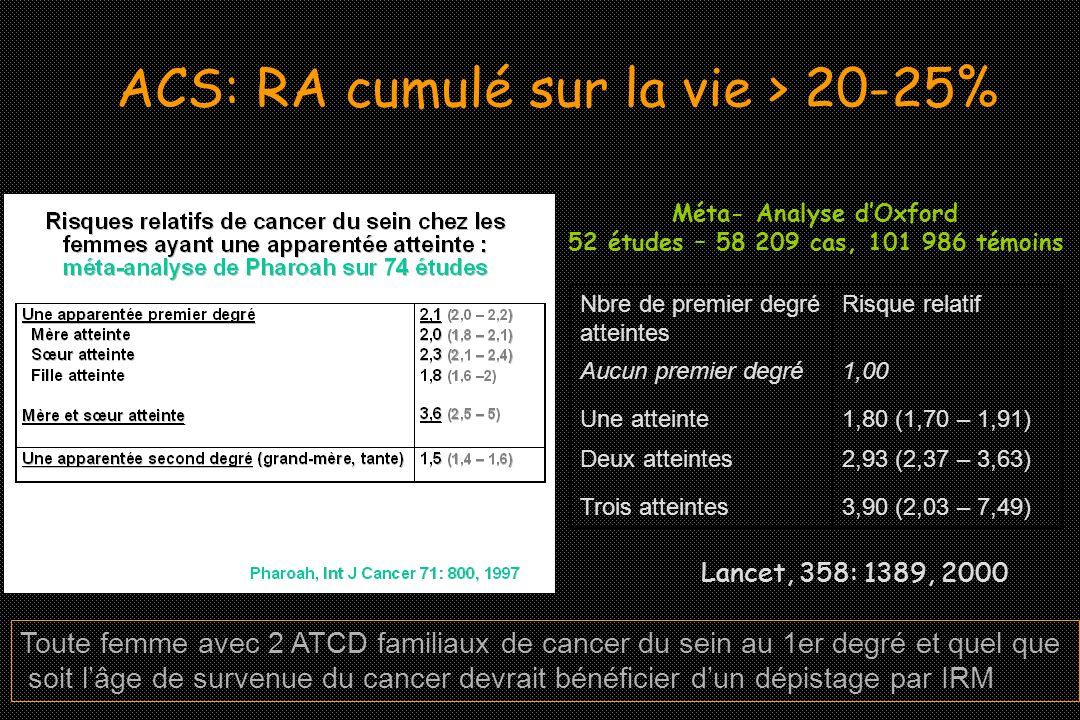ACS: RA cumulé sur la vie > 20-25%