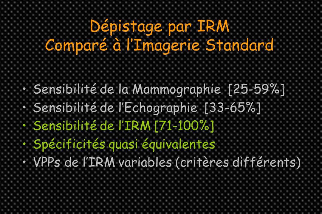 Dépistage par IRM Comparé à l'Imagerie Standard