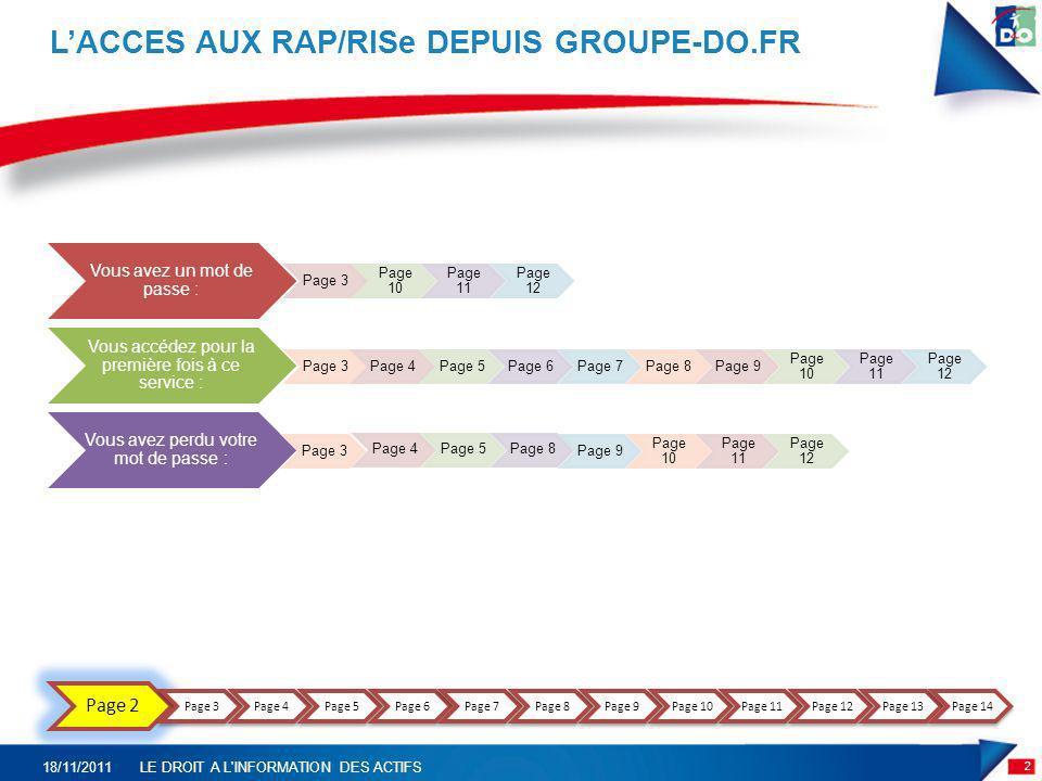 L'ACCES AUX RAP/RISe DEPUIS GROUPE-DO.FR