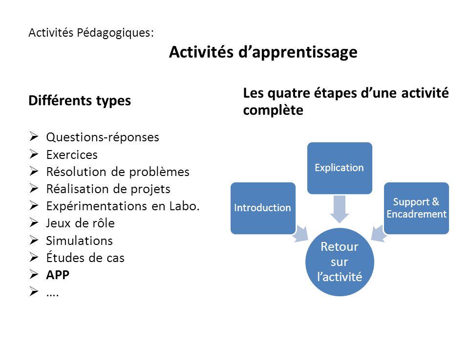 Activités Pédagogiques: Activités d'apprentissage
