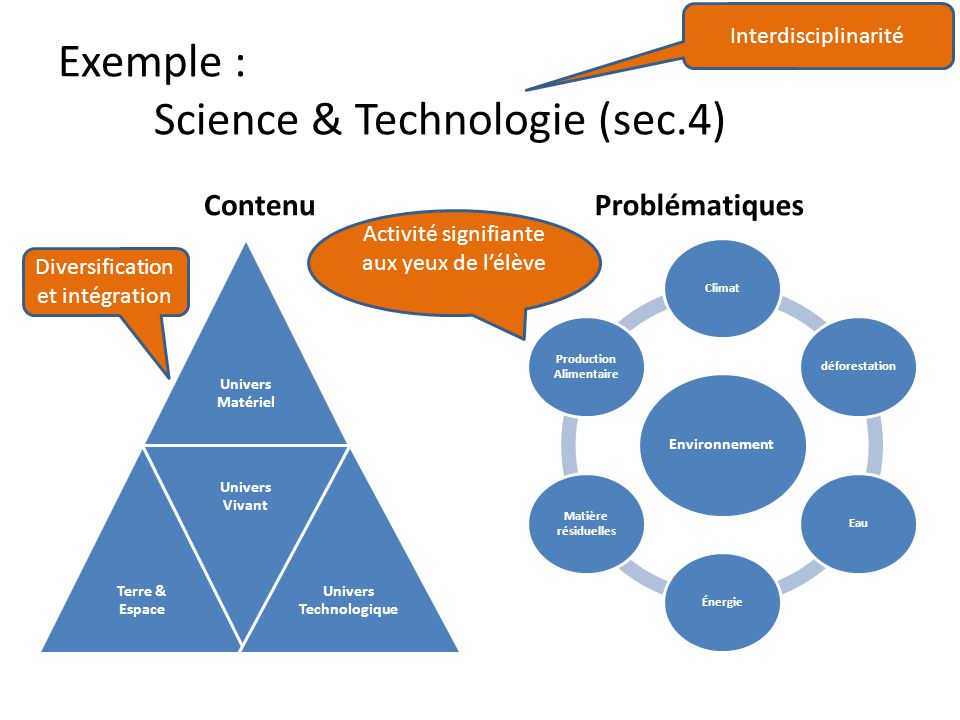 Exemple : Science & Technologie (sec.4)