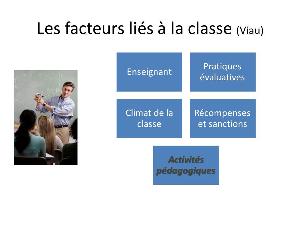 Les facteurs liés à la classe (Viau)