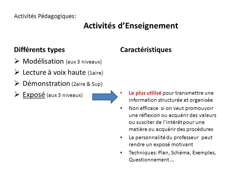 Activités Pédagogiques: Activités d'Enseignement