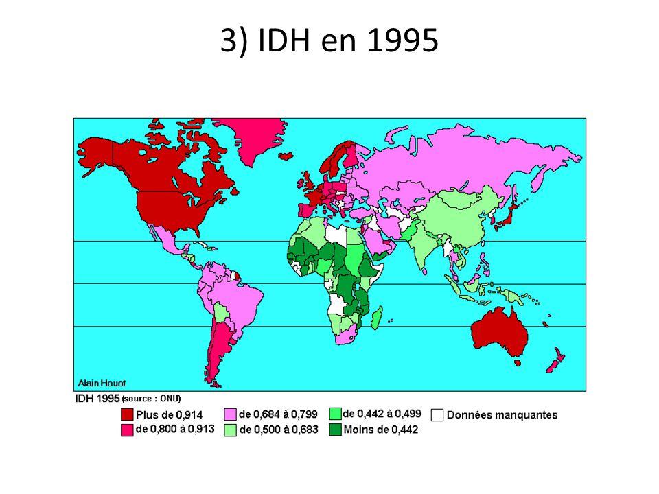 3) IDH en 1995