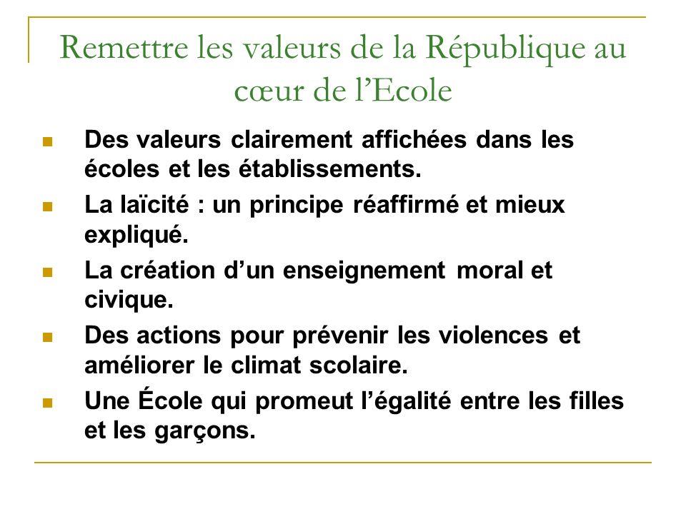 Remettre les valeurs de la République au cœur de l'Ecole