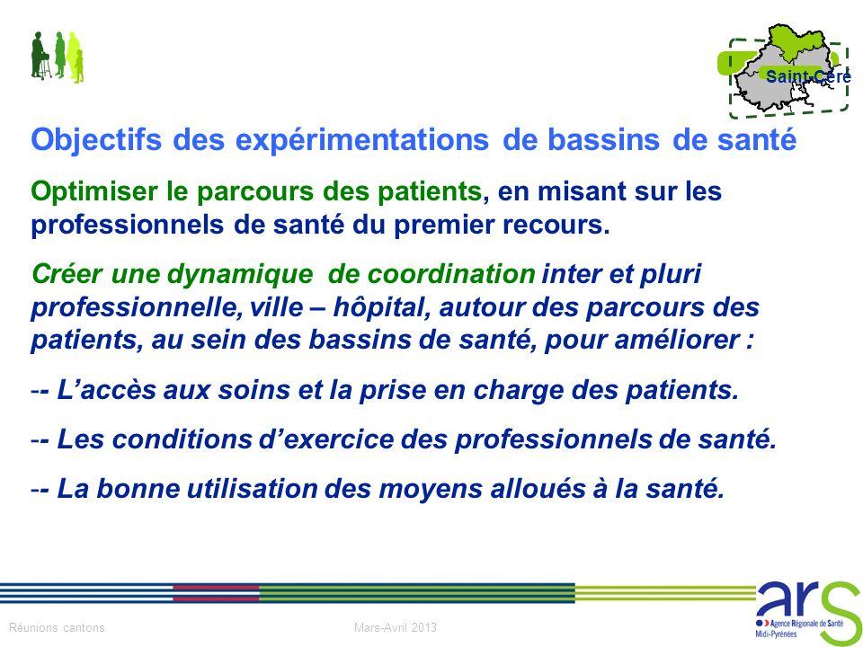 Objectifs des expérimentations de bassins de santé