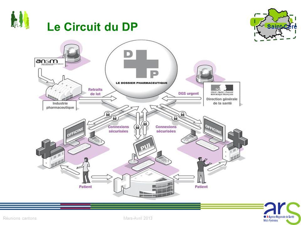 Le Circuit du DP