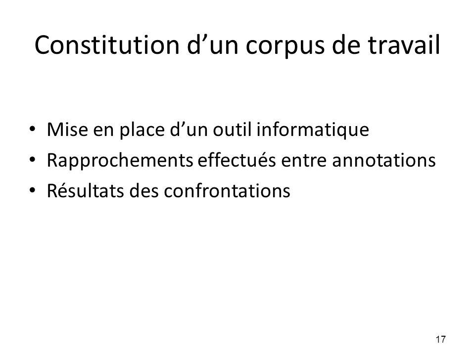 Constitution d'un corpus de travail