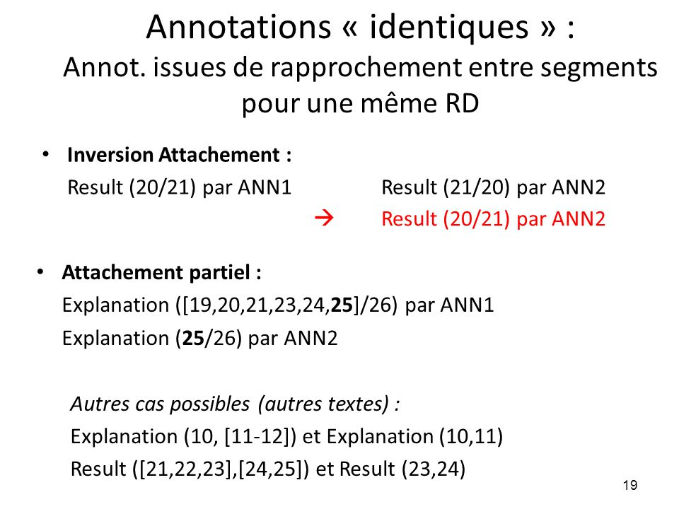 Annotations « identiques » :
