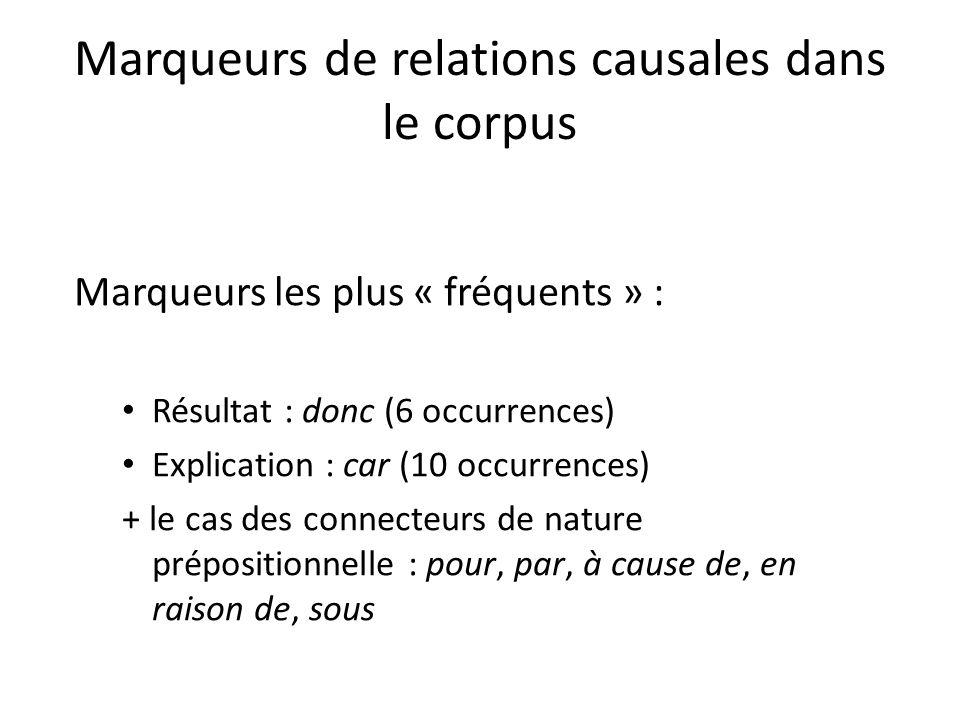Marqueurs de relations causales dans le corpus