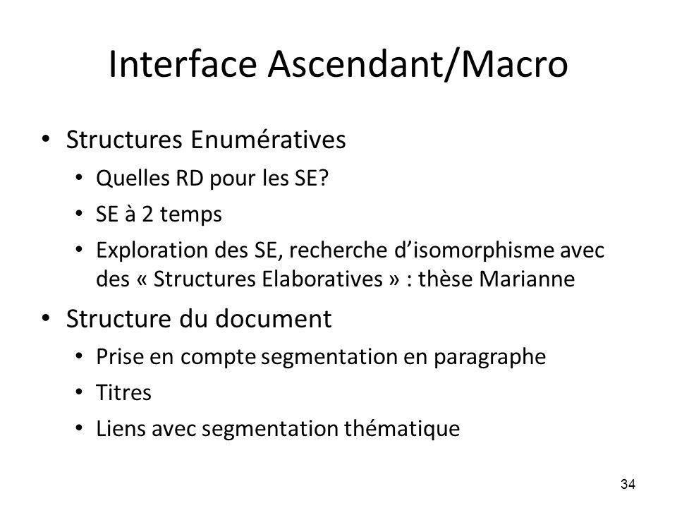 Interface Ascendant/Macro