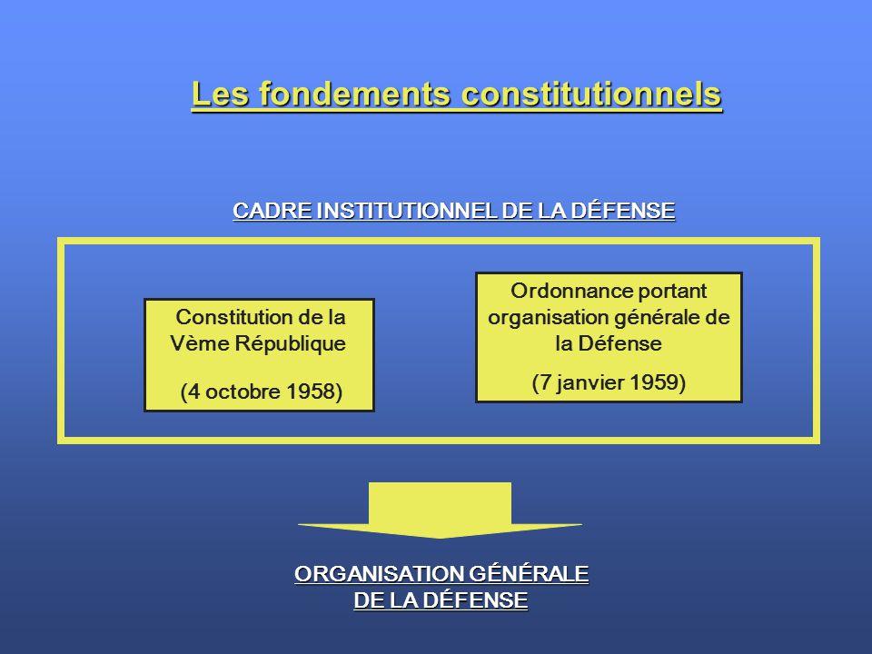Les fondements constitutionnels