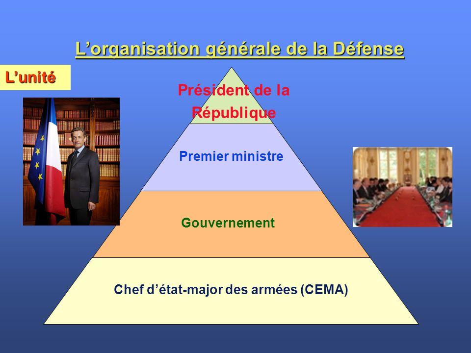 Chef d'état-major des armées (CEMA)