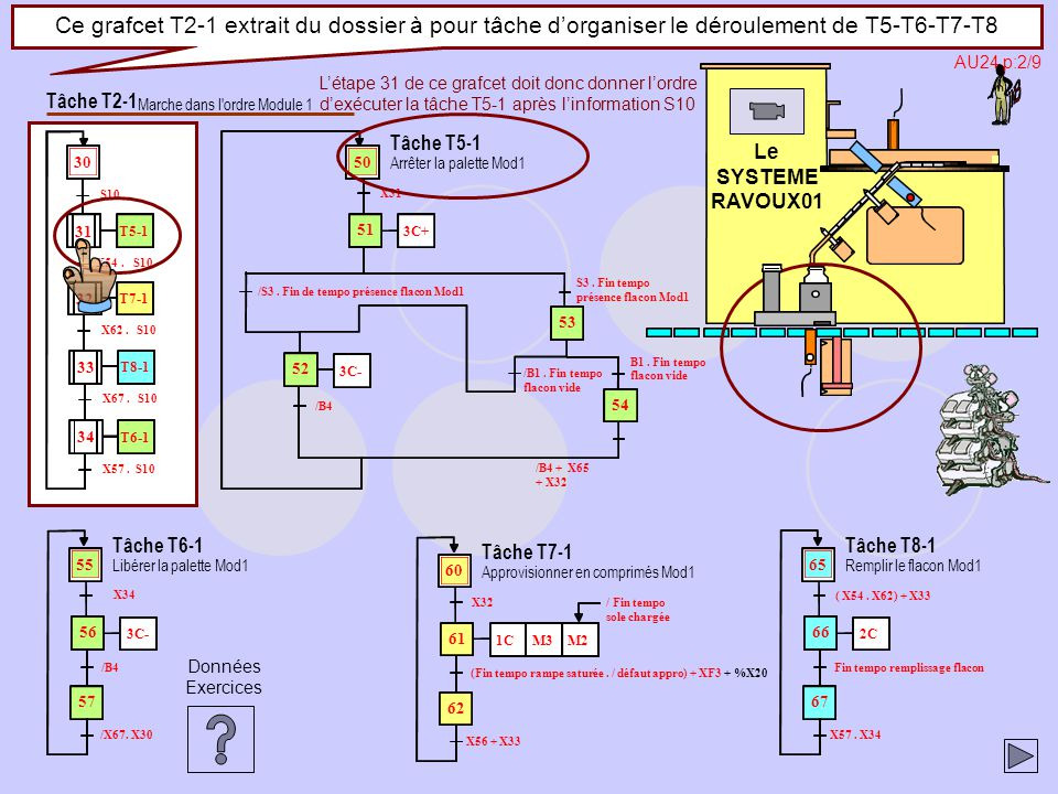 Ce grafcet T2-1 extrait du dossier à pour tâche d'organiser le déroulement de T5-T6-T7-T8