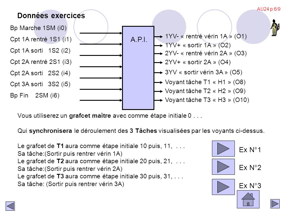 Données exercices A.P.I. Ex N°1 Ex N°2 Ex N°3 Bp Marche 1SM (i0)