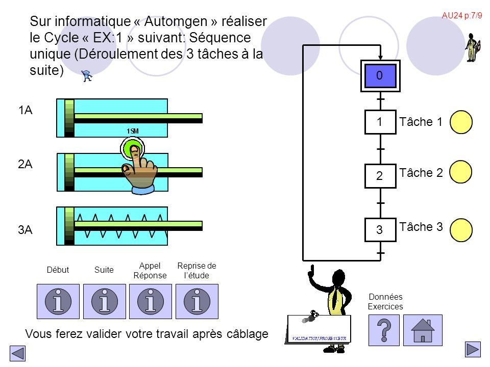 AU24 p:7/9 Sur informatique « Automgen » réaliser le Cycle « EX:1 » suivant: Séquence unique (Déroulement des 3 tâches à la suite)