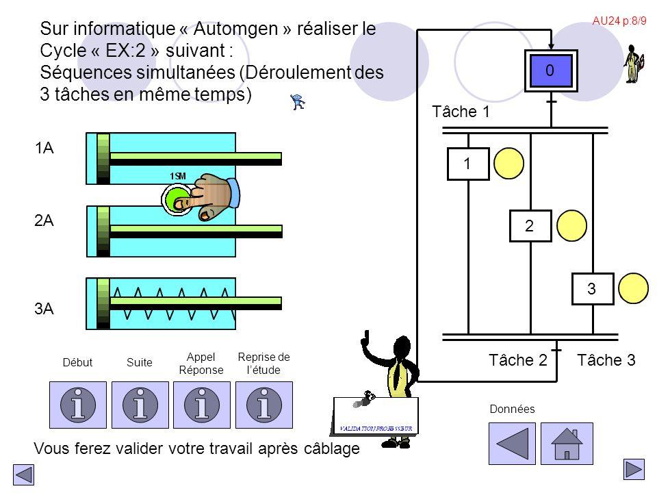 AU24 p:8/9 Sur informatique « Automgen » réaliser le Cycle « EX:2 » suivant : Séquences simultanées (Déroulement des 3 tâches en même temps)