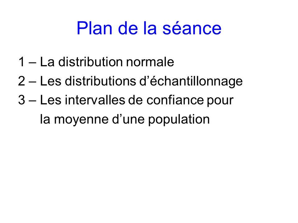 Plan de la séance 1 – La distribution normale