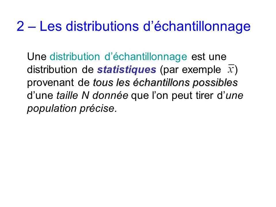 2 – Les distributions d'échantillonnage