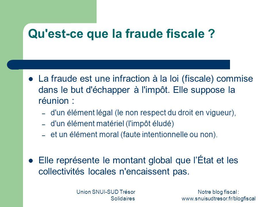 Qu est-ce que la fraude fiscale