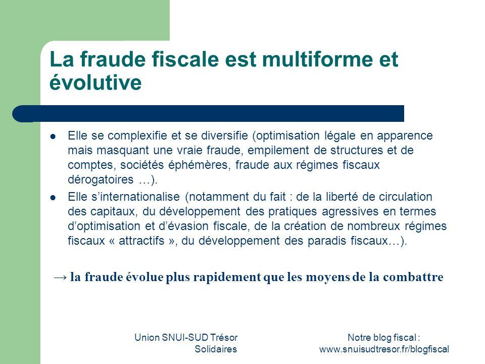 La fraude fiscale est multiforme et évolutive