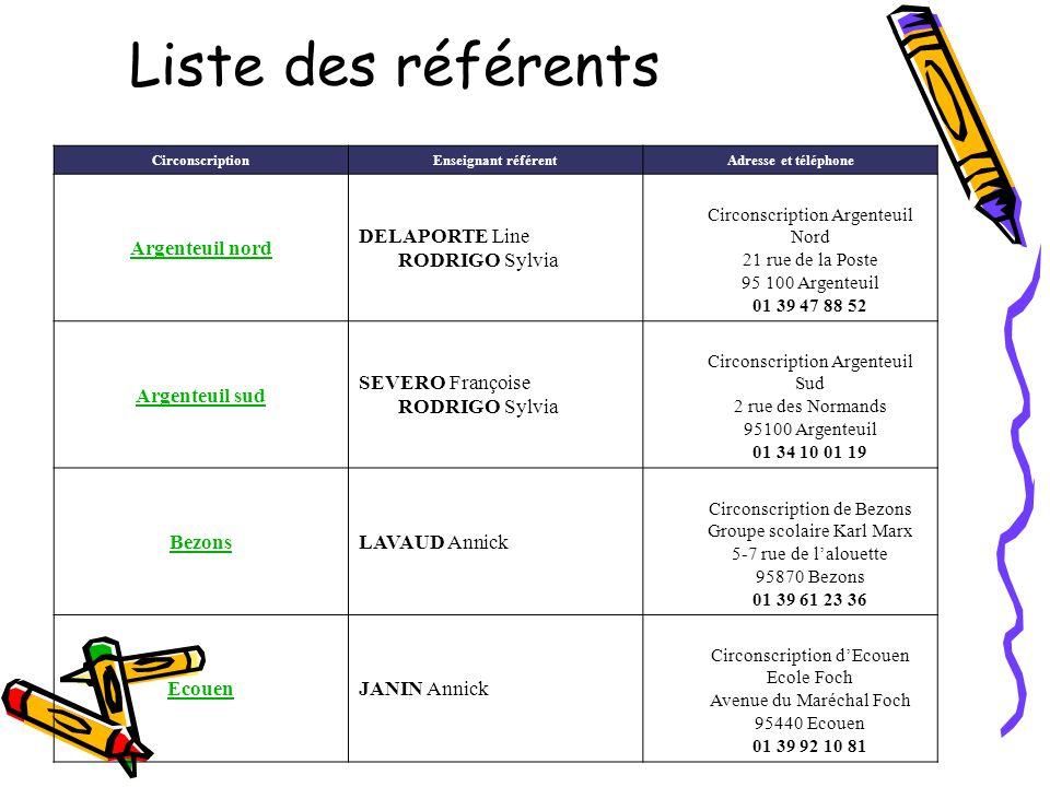 Liste des référents Argenteuil nord DELAPORTE Line RODRIGO Sylvia