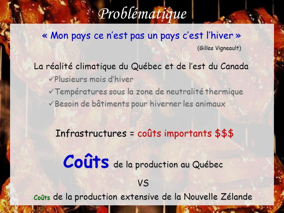 Coûts de la production au Québec