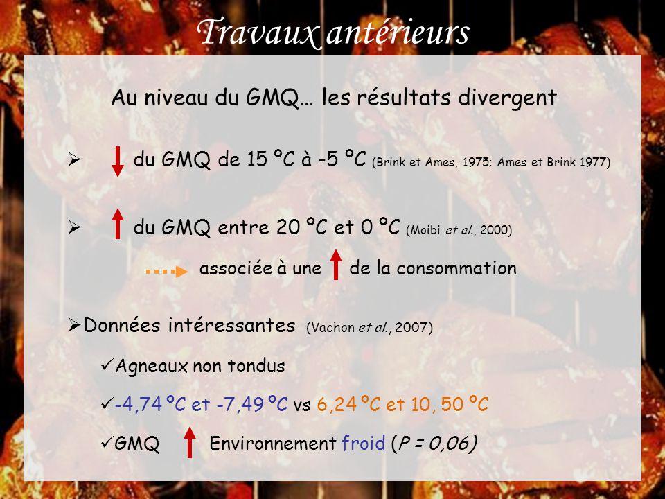 Travaux antérieurs Au niveau du GMQ… les résultats divergent